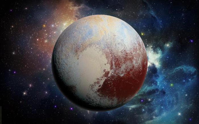 Ретроградный Плутон 2018